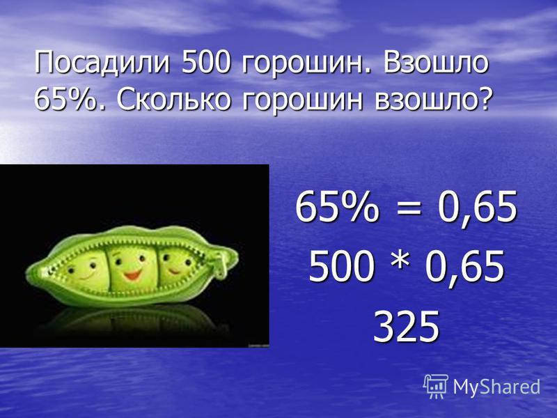 Посадили 500 горошин. Взошло 65%. Сколько горошин взошло? 65% = 0,65 500 * 0,65 325