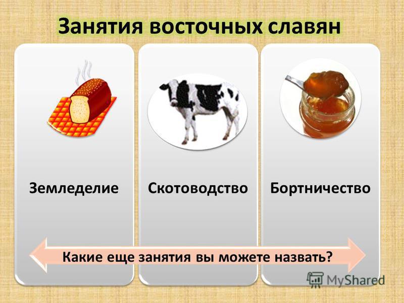 Земледелие СкотоводствоБортничество Какие еще занятия вы можете назвать?