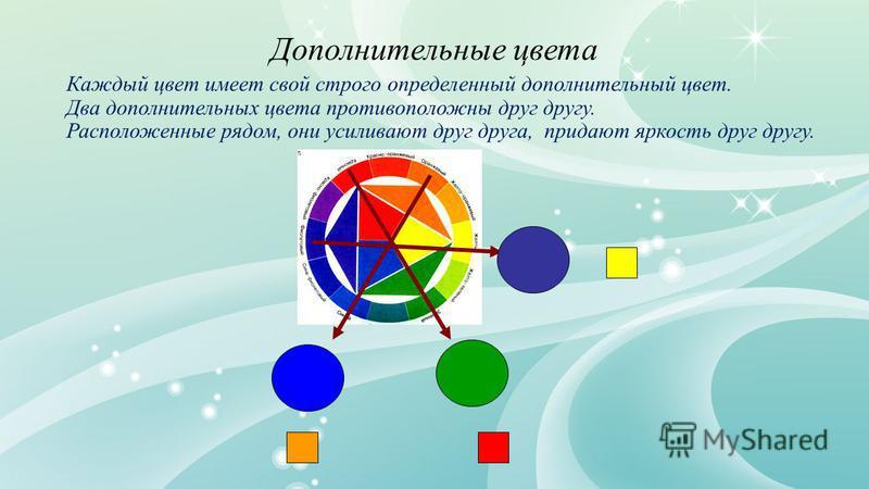 Каждый цвет имеет свой строго определенный дополнительный цвет. Два дополнительных цвета противоположны друг другу. Расположенные рядом, они усиливают друг друга, придают яркость друг другу. Дополнительные цвета