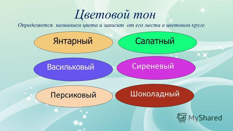 Цветовой тон Определяется названием цвета и зависит от его места в цветовом круге Персиковый Васильковый Янтарный Шоколадный Сиреневый Салатный
