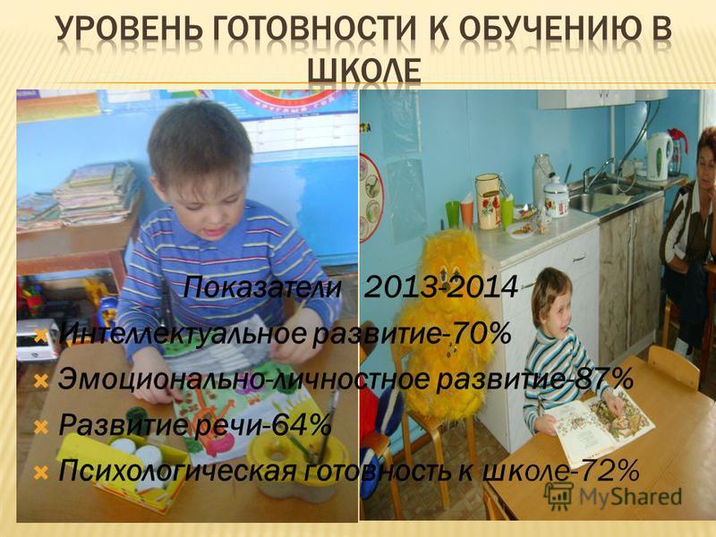 Показатели 2013-2014 Интеллектуальное развитие-70% Эмоционально-личностное развитие-87% Развитие речи-64% Психологическая готовность к школе-72%