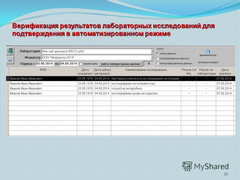 Верификация результатов лабораторных исследований для подтверждения в автоматизированном режиме 25