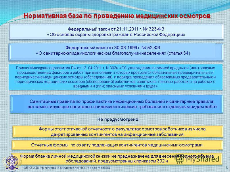 База данных медицинских книжек в Видном