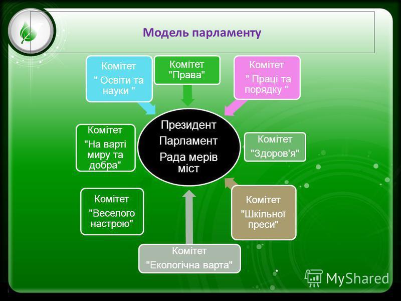 Click to edit Master text styles –Second level Third level –Fourth level »Fifth level Модель парламенту Президент Парламент Рада мерів міст Комітет