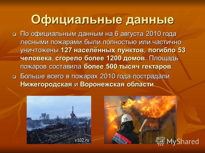 Официальные данные По официальным данным на 6 августа 2010 года лесными пожарами были полностью или частично уничтожены 127 населённых пунктов, погибло 53 человека, сгорело более 1200 домов. Площадь пожаров составила более 500 тысяч гектаров. По офиц
