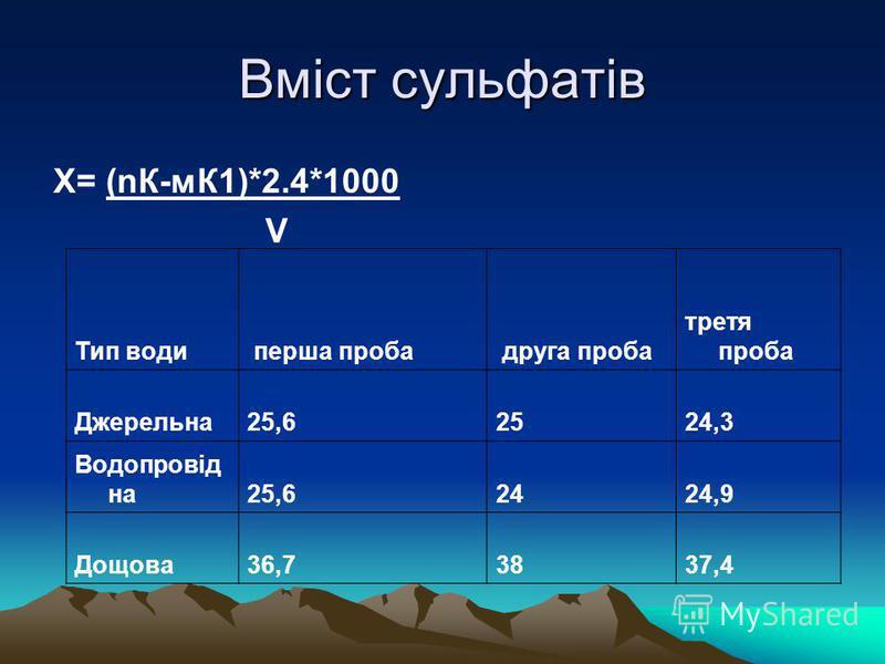 Вміст сульфатів Х= (nК-мК1)*2.4*1000 V Тип води перша проба друга проба третя проба Джерельна25,62524,3 Водопровід на25,62424,9 Дощова36,73837,4