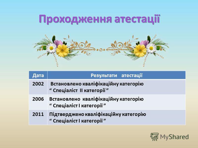 Проходження атестації ДатаРезультати атестації 2002 Встановлено кваліфікаційну категорію Спеціаліст II категорії 2006Встановлено кваліфікаційну категорію Спеціаліст І категорії 2011Підтверджено кваліфікаційну категорію Спеціаліст І категорії