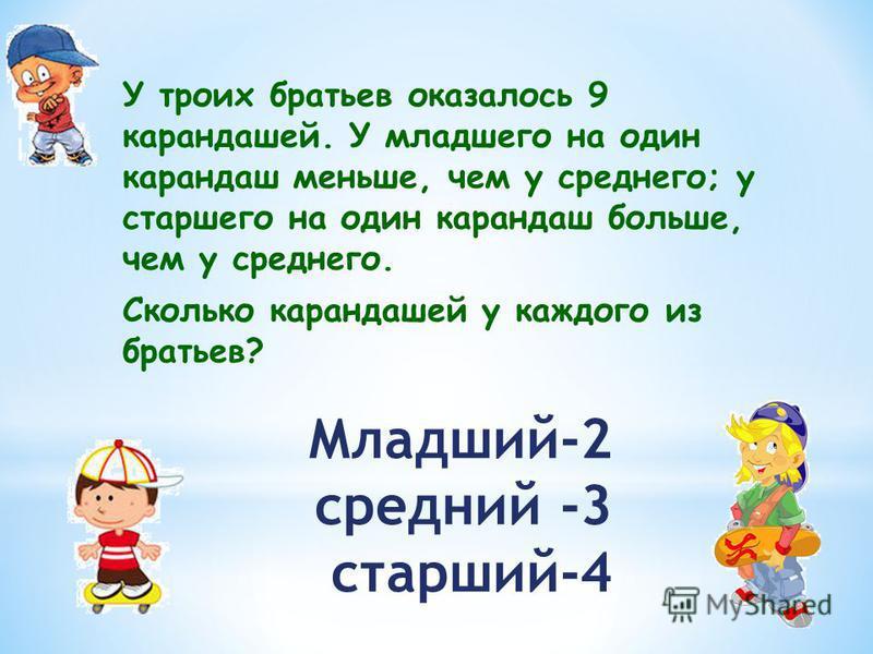 * 2. У отца есть сын, который вдвое моложе отца. Сын родился тогда, когда отцу было 24 года. Сколько теперь лет сыну? * 3. В корзине 4 яблока. Разделите их между четырьмя лицами так, чтобы каждое лицо получило по яблоку и одно яблоко осталось в корзи