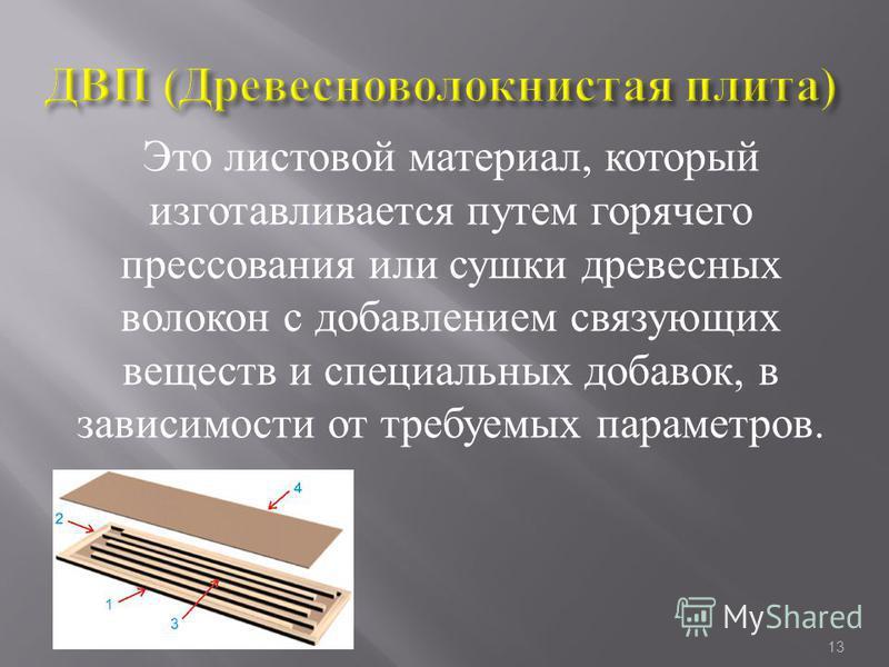 Это листовой материал, который изготавливается путем горячего прессования или сушки древесных волокон с добавлением связующих веществ и специальных добавок, в зависимости от требуемых параметров. 13