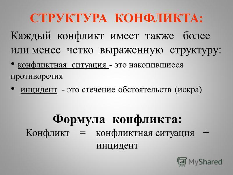 СТРУКТУРА КОНФЛИКТА: Каждый конфликт имеет также более или менее четко выраженную структуру: конфликтная ситуация - это накопившиеся противоречия инцидент - это стечение обстоятельств (искра) Формула конфликта: Конфликт = конфликтная ситуация + инцид