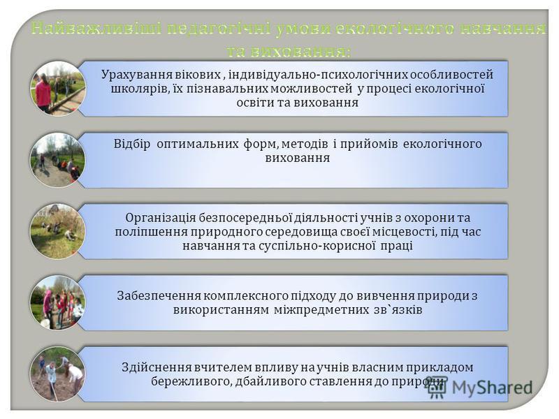Урахування вікових, індивідуально - психологічних особливостей школярів, їх пізнавальних можливостей у процесі екологічної освіти та виховання Відбір оптимальних форм, методів і прийомів екологічного виховання Організація безпосередньої діяльності уч