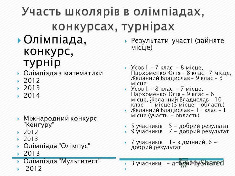 Олімпіада, конкурс, турнір Олімпіада з математики 2012 2013 2014 Міжнародний конкурс