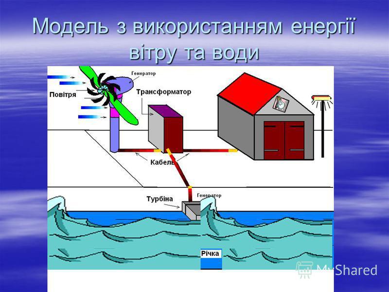 Модель з використанням енергії вітру та води