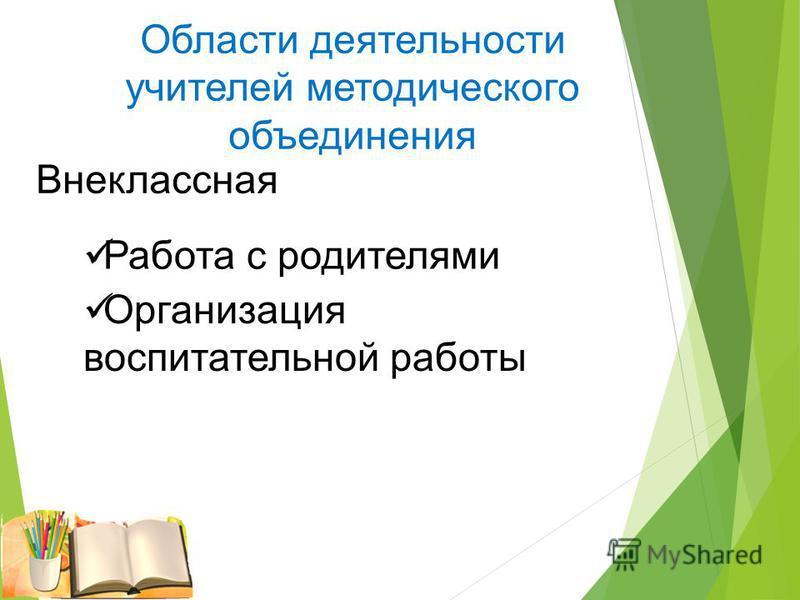 Области деятельности учителей методического объединения Внеклассная Работа с родителями Организация воспитательной работы