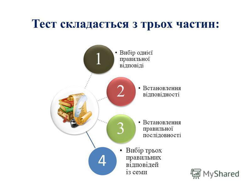 1 Вибір однієї правильної відповіді 2 Встановлення відповідності 3 Встановлення правильної послідовності 4 Вибір трьох правильних відповідей із семи Тест складається з трьох частин: