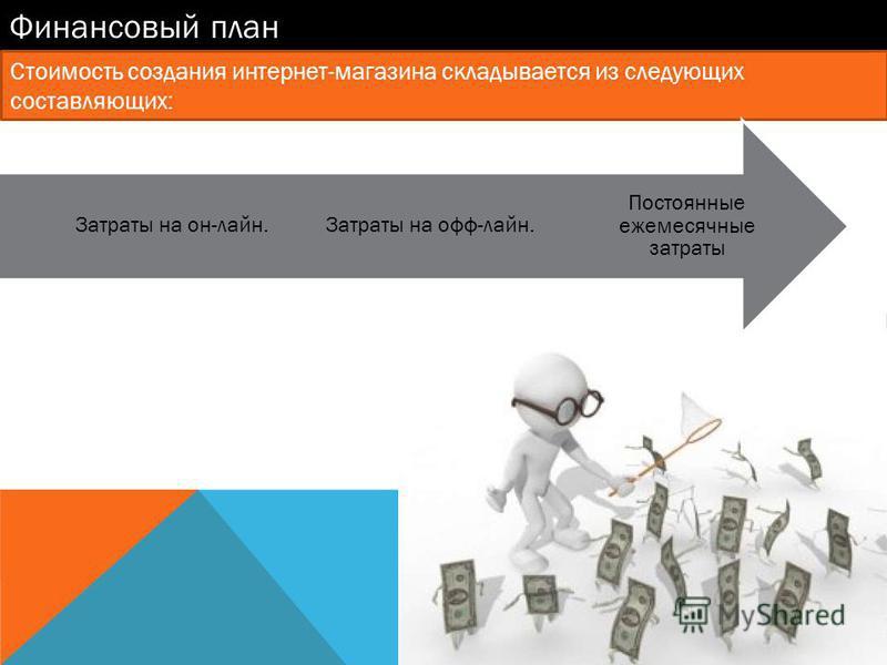 Финансовый план Стоимость создания интернет-магазина складывается из следующих составляющих: Постоянные ежемесячные затраты Затраты на офф-лайн.Затраты на он-лайн.