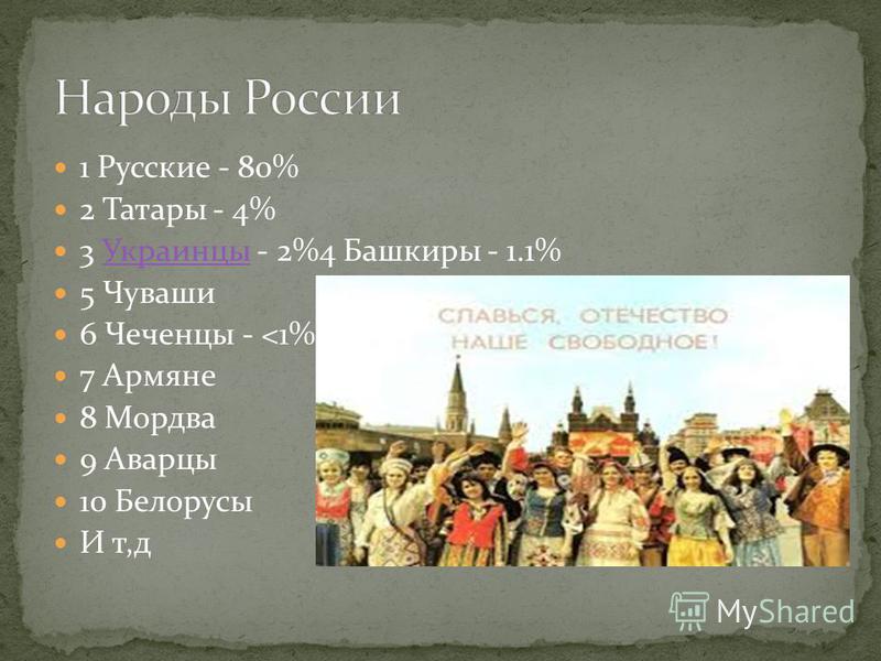 1 Русские - 80% 2 Татары - 4% 3 Украинцы - 2%4 Башкиры - 1.1%Украинцы 5 Чуваши 6 Чеченцы -