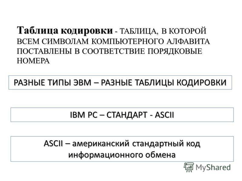 Таблица кодировки - ТАБЛИЦА, В КОТОРОЙ ВСЕМ СИМВОЛАМ КОМПЬЮТЕРНОГО АЛФАВИТА ПОСТАВЛЕНЫ В СООТВЕТСТВИЕ ПОРЯДКОВЫЕ НОМЕРА РАЗНЫЕ ТИПЫ ЭВМ – РАЗНЫЕ ТАБЛИЦЫ КОДИРОВКИ IBM PC – СТАНДАРТ - ASCII ASCII – американский стандартный код информационного обмена