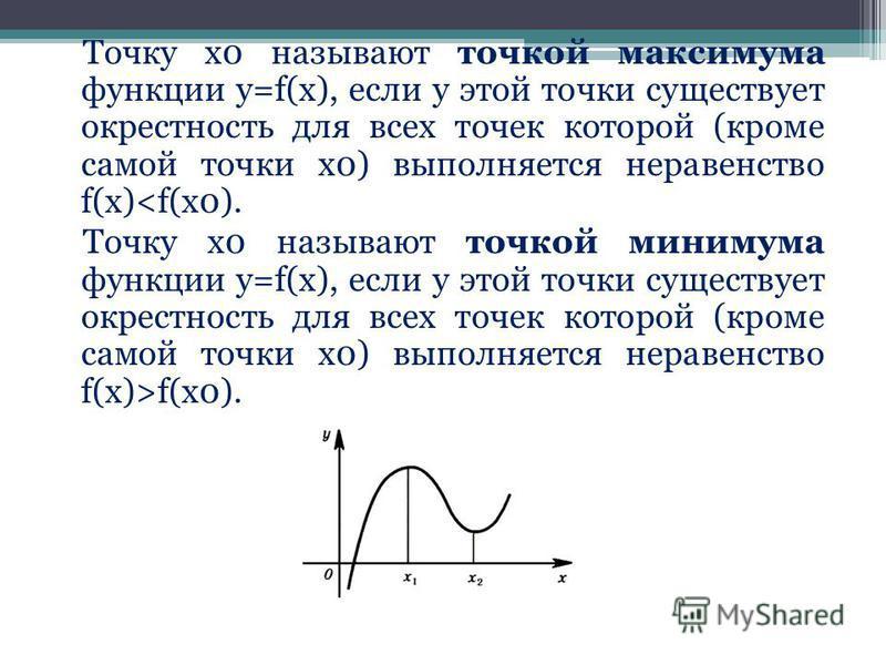 Точку х 0 называют точкой максимума функции у=f(x), если у этой точки существует окрестность для всех точек которой (кроме самой точки х 0) выполняется неравенство f(x)f(х 0).