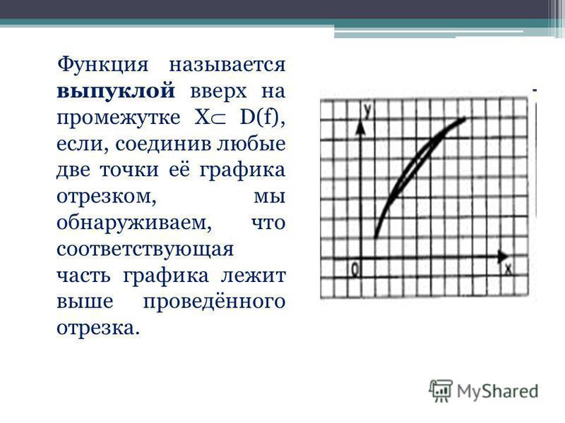 Функция называется выпуклой вверх на промежутке Х D(f), если, соединив любые две точки её графика отрезком, мы обнаруживаем, что соответствующая часть графика лежит выше проведённого отрезка.