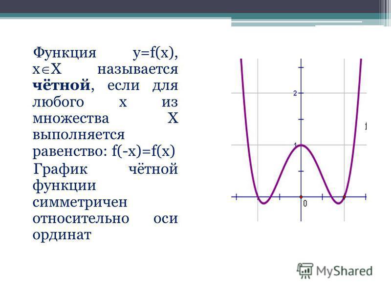 Функция y=f(x), x X называется чётной, если для любого х из множества Х выполняется равенство: f(-x)=f(x) График чётной функции симметричен относительно оси ординат