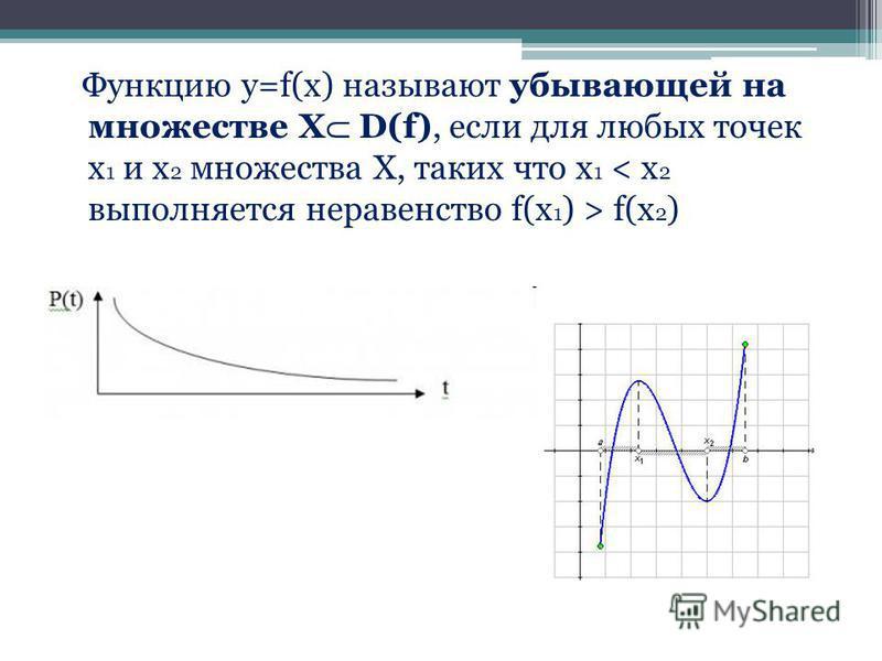 Фунакцию у=f(x) называют убывающей на множестве Х D(f), если для любых точек х 1 и х 2 множества Х, таких что х 1 f(х 2 )