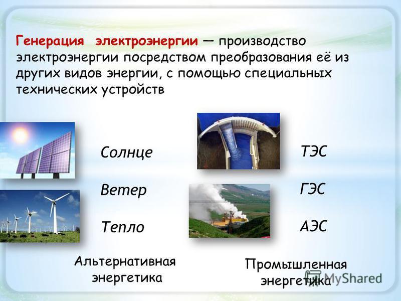 Генерация электроэнергии производство электроэнергии посредством преобразования её из других видов энергии, с помощью специальных технических устройств Альтернативная энергетика Промышленная энергетика Солнце Ветер Тепло ТЭС ГЭС АЭС