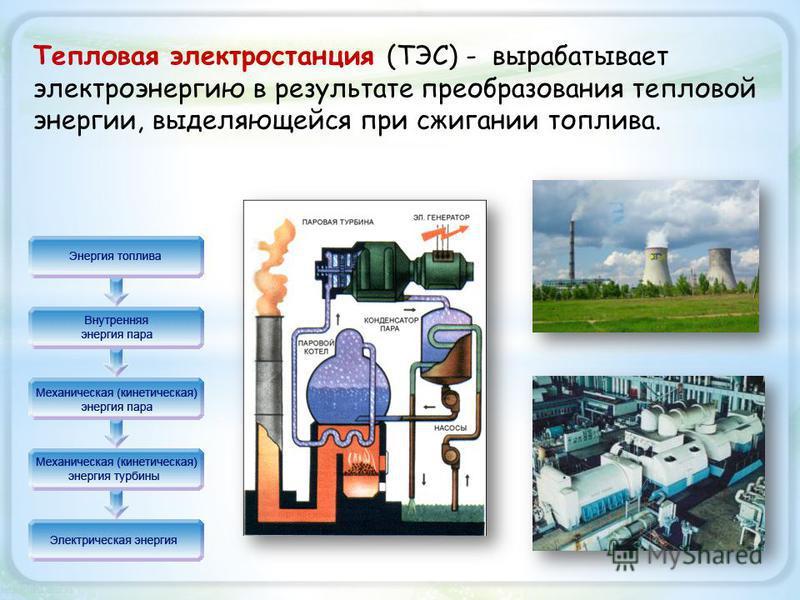 Тепловая электростанция (ТЭС) - вырабатывает электроэнергию в результате преобразования тепловой энергии, выделяющейся при сжигании топлива.