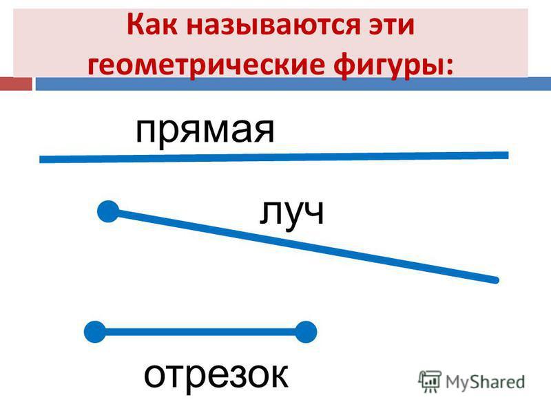 Разгадайте кроссворд 1 2 3 4 1. Единица измерения времени 2. Единица измерения массы 3. Математическое действие 4. Инструмент для измерения длины отрезков М М И И Н Н У У Т Т А А Г Г Р Р А А М М М М С С Л Л О О Ж Ж Е Е Н Н И И Л Л И И Н Н Е Е Й Й К К