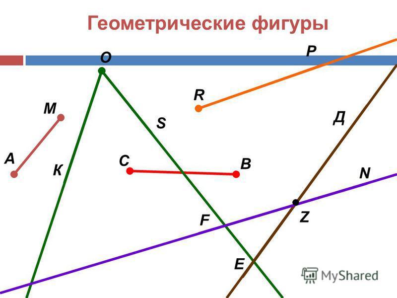 Как называются эти геометрические фигуры : прямая луч отрезок