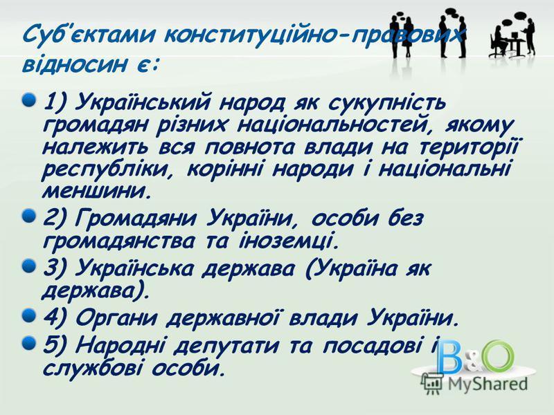 1) Український народ як сукупність громадян різних національностей, якому належить вся повнота влади на території республіки, корінні народи і національні меншини. 2) Громадяни України, особи без громадянства та іноземці. 3) Українська держава (Украї