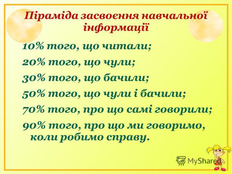 Піраміда засвоєння навчальної інформації 10% того, що читали; 20% того, що чули; 30% того, що бачили; 50% того, що чули і бачили; 70% того, про що самі говорили; 90% того, про що ми говоримо, коли робимо справу.
