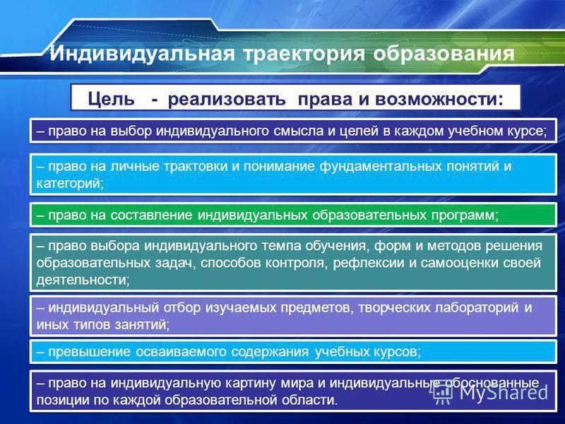 Индивидуальная траектория образования Цель - реализовать права и возможности: – право на выбор индивидуального смысла и целей в каждом учебном курсе; – право на личные трактовки и понимание фундаментальных понятий и категорий; – право на составление