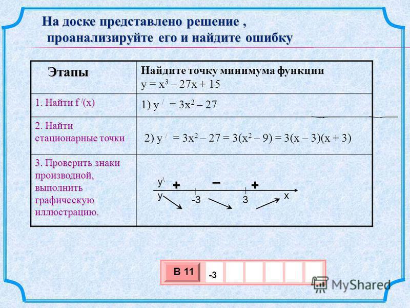 Этапы 1. Найти f / (x) 2. Найти стационарные точки 3. Проверить знаки производной, выполнить графическую иллюстрацию. Найдите точку минимума функции y = x 3 – 27x + 15 1) y / = 3x 2 – 27 2) y / = 3x 2 – 27 = 3(x 2 – 9) = 3(x – 3)(x + 3) 3 х 1 0 х В 1