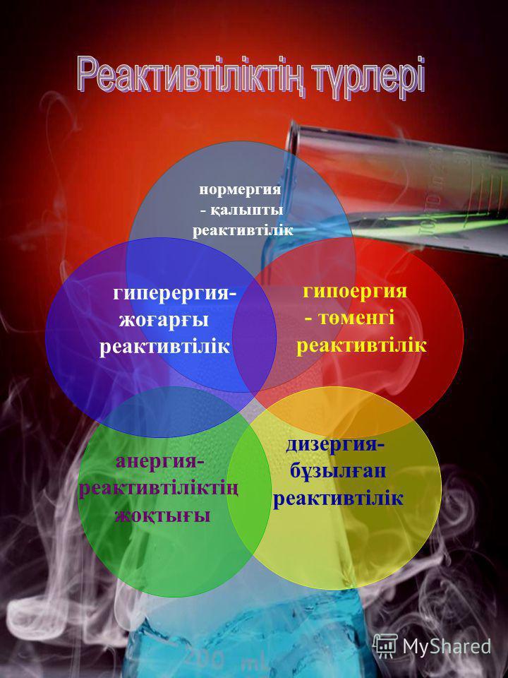 нормергия - қалыпты реактивтілік гипоергия - төменгі реактивтілік дизергия- бұзылған реактивтілік анергия- реактивтіліктің жоқтығы гиперергия- жоғарғы реактивтілік
