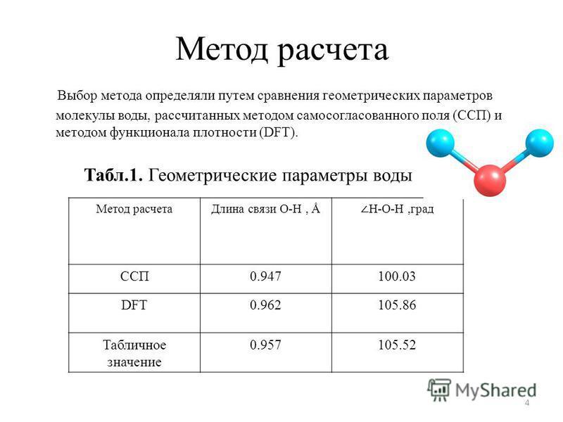 Метод расчета Выбор метода определяли путем сравнения геометрических параметров молекулы воды, рассчитанных методом самосогласованного поля (ССП) и методом функционала плотности (DFT). Табл.1. Геометрические параметры воды 4 Метод расчета Длина связи