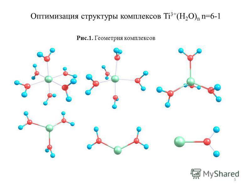 Оптимизация структуры комплексов Ti 3+ (H 2 O) n n=6-1 5 Рис.1. Геометрия комплексов