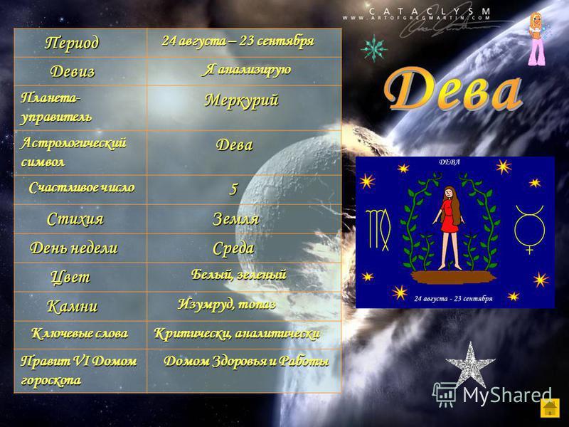 Период Период 24 августа – 23 сентября 24 августа – 23 сентября Девиз Девиз Я анализирую Я анализирую Планета- управитель Меркурий Меркурий Астрологический символ Дева Дева Счастливое число Счастливое число 5 Стихия Стихия Земля Земля День недели Ден