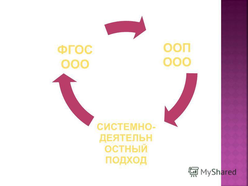 ООП ООО СИСТЕМНО- ДЕЯТЕЛЬН ОСТНЫЙ ПОДХОД ФГОС ООО