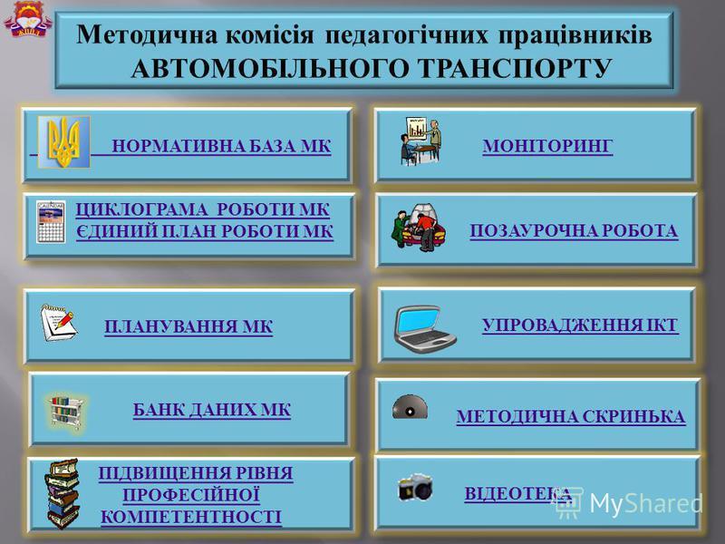 Житомирський професійний політехнічний ліцей ПОЗАУРОЧНА РОБОТА ПОЗАУРОЧНА РОБОТА МЕТОДИЧНА СКРИНЬКА МЕТОДИЧНА СКРИНЬКА МОНІТОРИНГ МОНІТОРИНГ ПЛАНУВАННЯ МК ПЛАНУВАННЯ МК БАНК ДАНИХ МК БАНК ДАНИХ МК ПІДВИЩЕННЯ РІВНЯ ПРОФЕСІЙНОЇ КОМПЕТЕНТНОСТІПІДВИЩЕННЯ