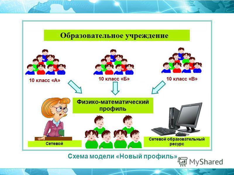 Схема модели «Новый профиль»