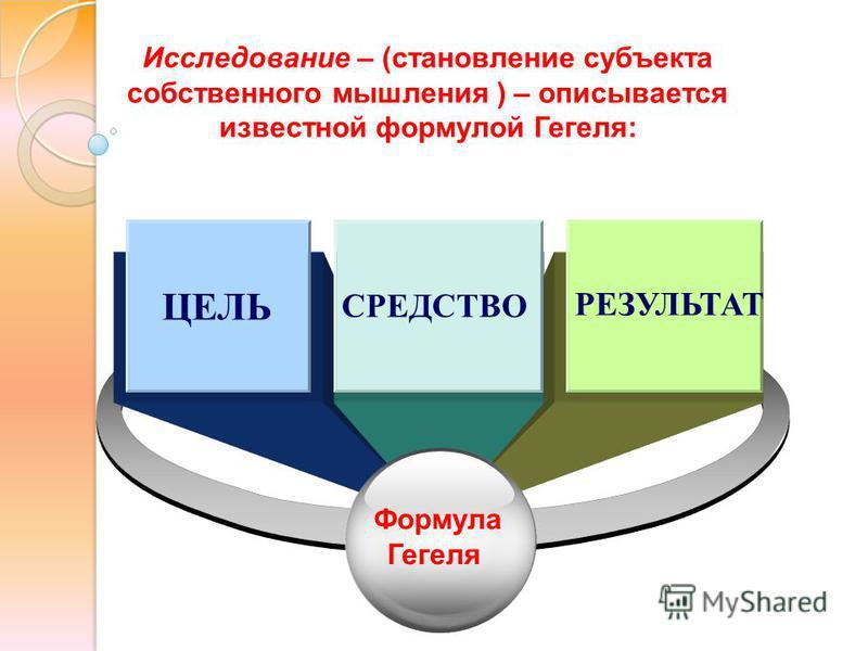 ЦЕЛЬ СРЕДСТВО РЕЗУЛЬТАТ Исследование – (становление субъекта собственного мышления ) – описывается известной формулой Гегеля: Формула Гегеля