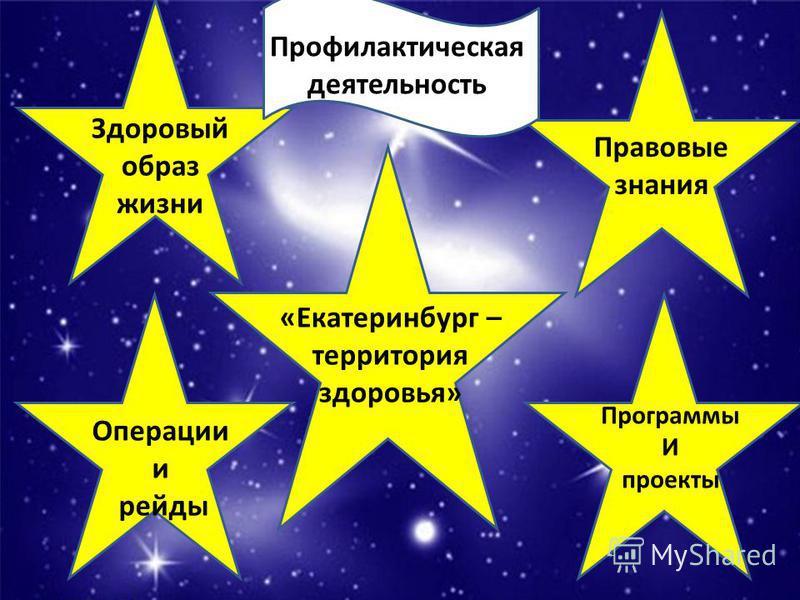 Профилактика Пропаганда Творчество Волонтёрский отряд «Созвездие»