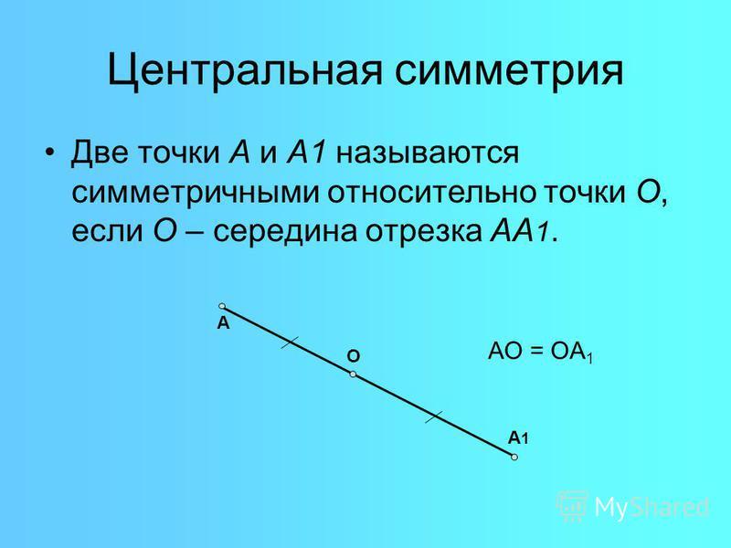 Центральная симметрия Две точки А и А1 называются симметричными относительно точки О, если О – середина отрезка АА 1. А А1А1 О AO = OA 1