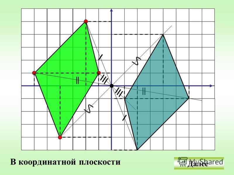 В координатной плоскости