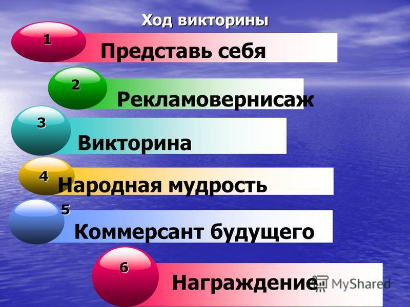 Рекламовернисаж 2 3 Викторина 4 1 Представь себя Ход викторины Народная мудрость Коммерсант будущего 5 6 Награждение