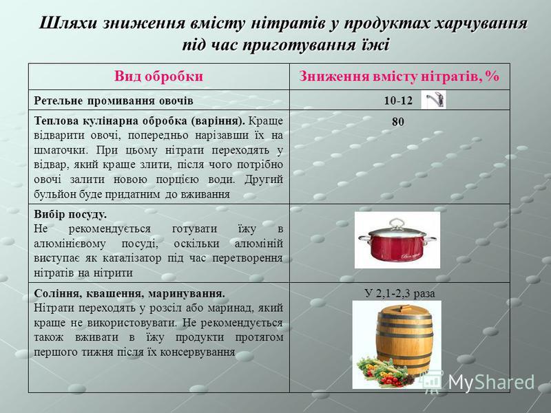 Шляхи зниження вмісту нітратів у продуктах харчування під час приготування їжі У 2,1-2,3 разаСоління, квашення, маринування. Нітрати переходять у розсіл або маринад, який краще не використовувати. Не рекомендується також вживати в їжу продукти протяг