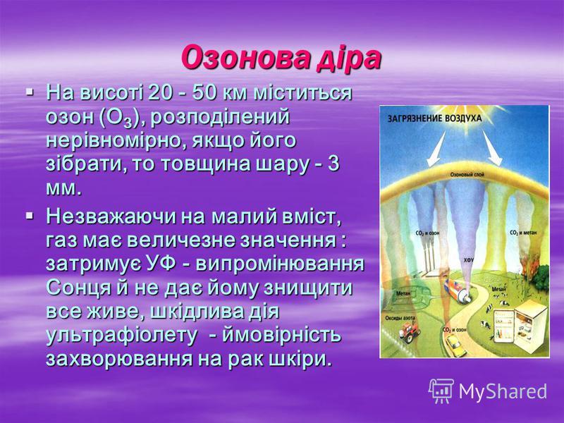 Озонова діра На висоті 20 - 50 км міститься озон (О3), розподілений нерівномірно, якщо його зібрати, то товщина шару - 3 мм. Незважаючи на малий вміст, газ має величезне значення : затримує УФ - випромінювання Сонця й не дає йому знищити все живе, шк