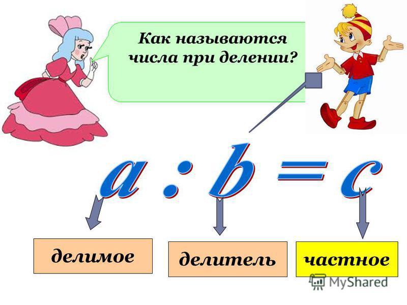 делимое делитель частное Как называются числа при делении?