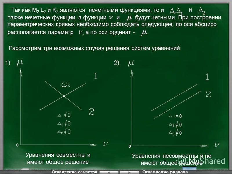 Так как M 2 L 2 и K 2 являются нечетными функциями, то и и 1) также нечетные функции, а функции Рассмотрим три возможных случая решения систем уравнений. ибудут четными. При построении параметрических кривых необходимо соблюдать следующее: по оси абс